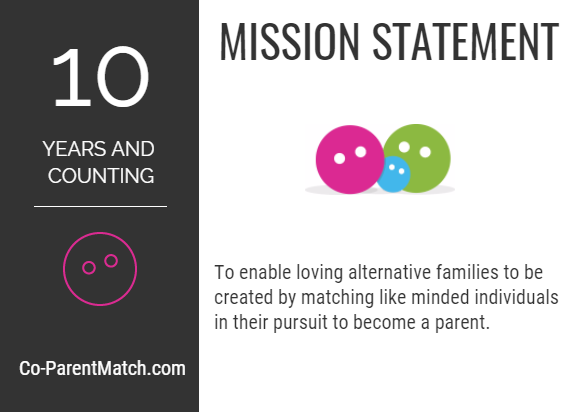 Co-ParentMatch Mission Statement image