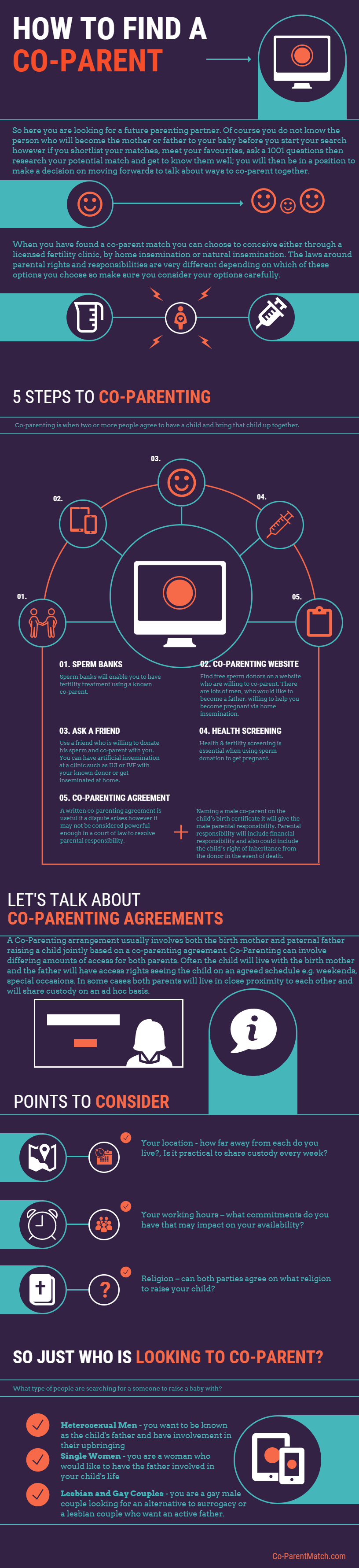 How to find a co-parent